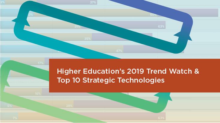 Higher Education's 2019 Trend Watch & Top 10 Strategic