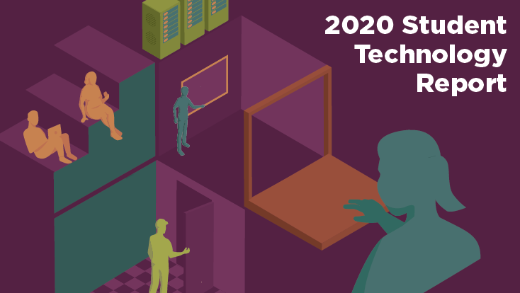 2020 Student Technology Report