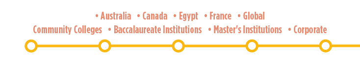 Australia; Canada; Egypt; France; Global; Community Colleges; Baccalaureate Institutions; Master's Institutions; Corporate